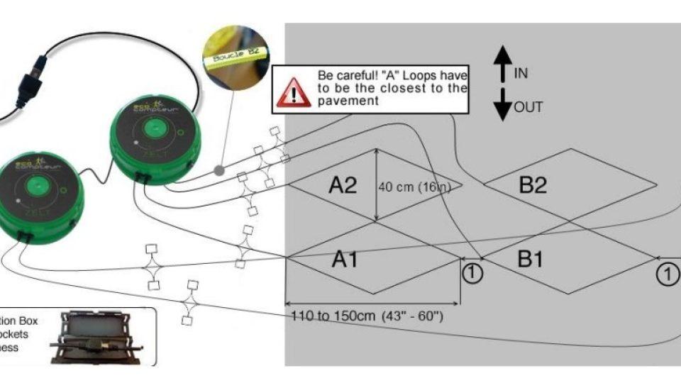 Schéma indukčních smyček a jejich propojení ke sčítacím modulům